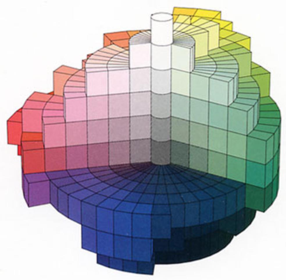 אלברט מונסיל, מודל כדורי שיטת הצבע של מונסיל, 1930c